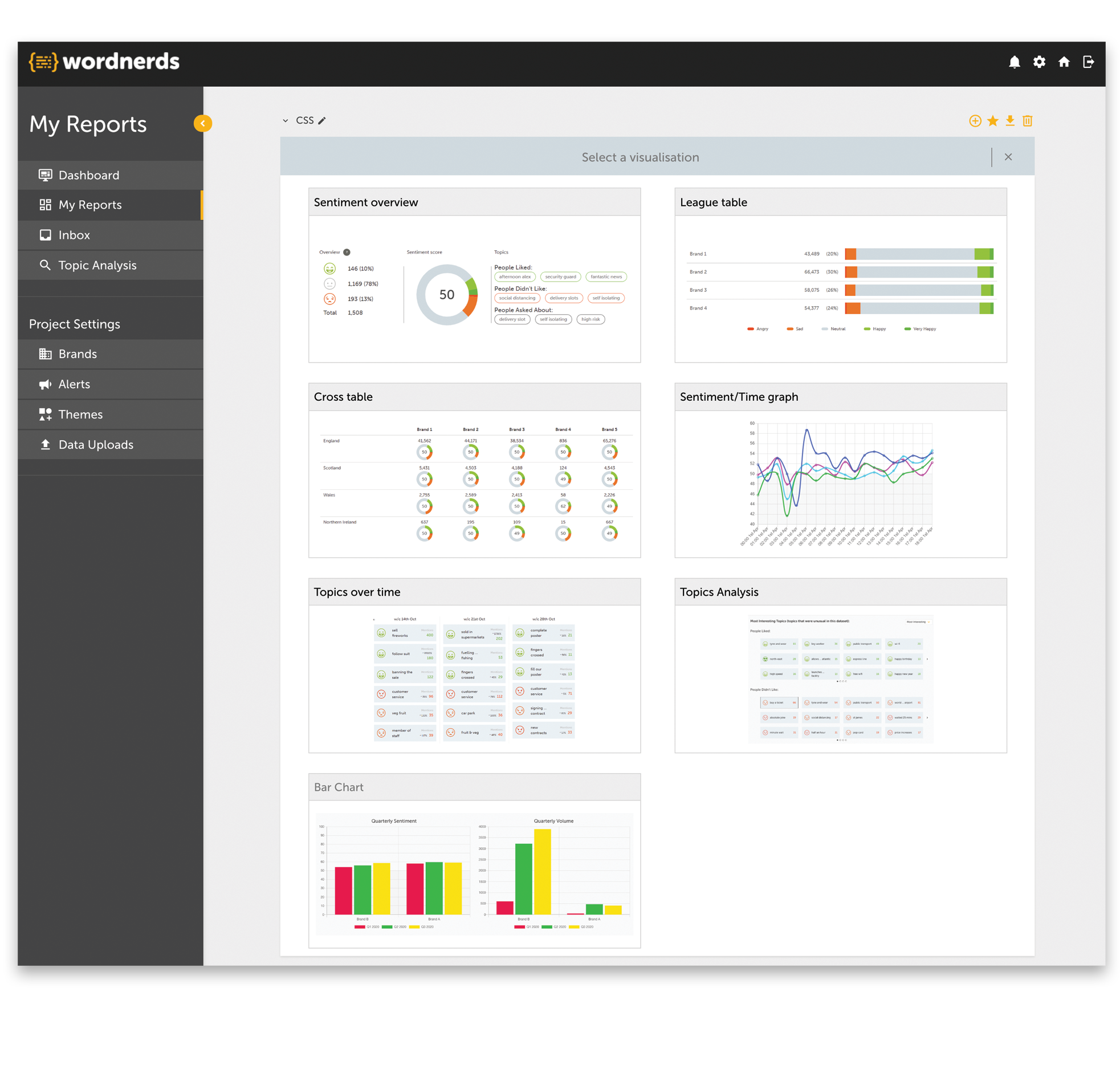 Wordnerds report dashboard - create what you need, when you need it.