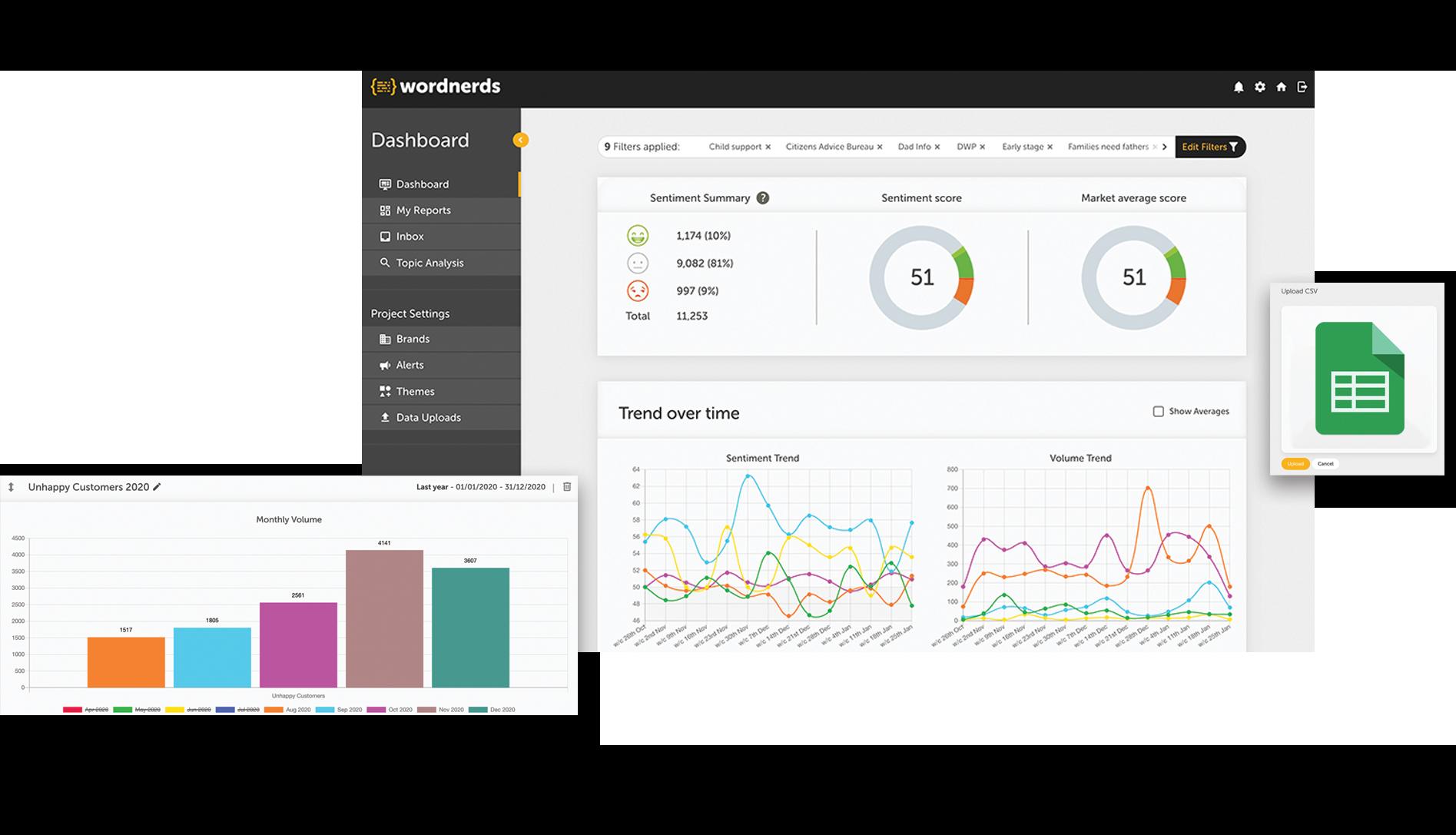Wordnerds text analysis platform
